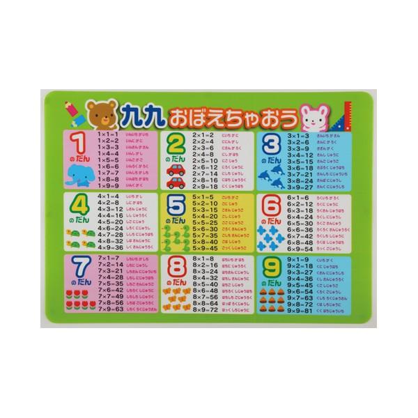 Poster pour le bain tables de multiplication for Poster pour salle de bain